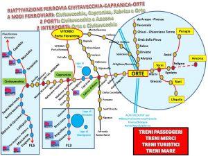 schema ferrovia CCO - 1
